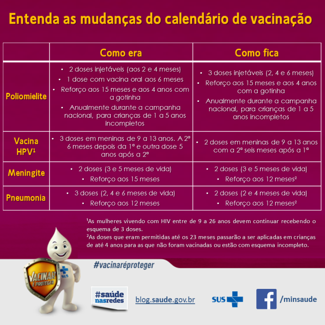 vacina 2016
