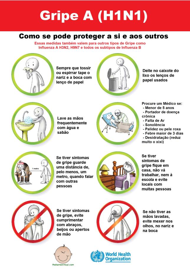 Gripe - Prevenção